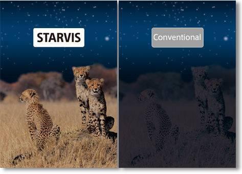 16 img Starvis02-تکنولوژی starvis در سنسور تصویر سونی-نصب دوربین مداربسته در کرج