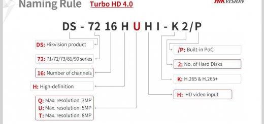 hikvision turbohd model name 520x245-راهنمای نامگذاری dvr هایک ویژن turbo hd 4-نصب دوربین مداربسته در کرج