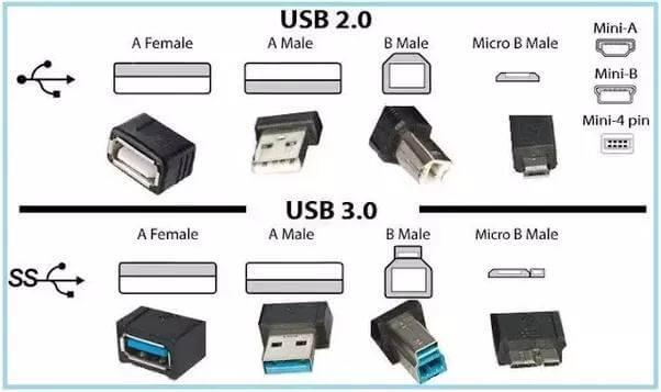 usb2 usb3-usb 2 vs usb 3-نصب دوربین مداربسته در کرج