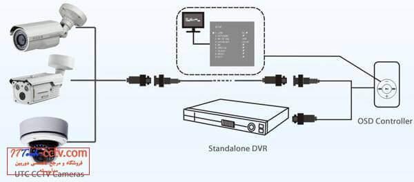 utc camera-کنترل دوربین مداربسته از طریق کابل کواکسیال, utc-نصب دوربین مداربسته در کرج